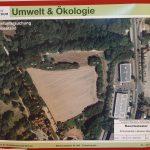 Quartier am Schlosspark (Umwelt)